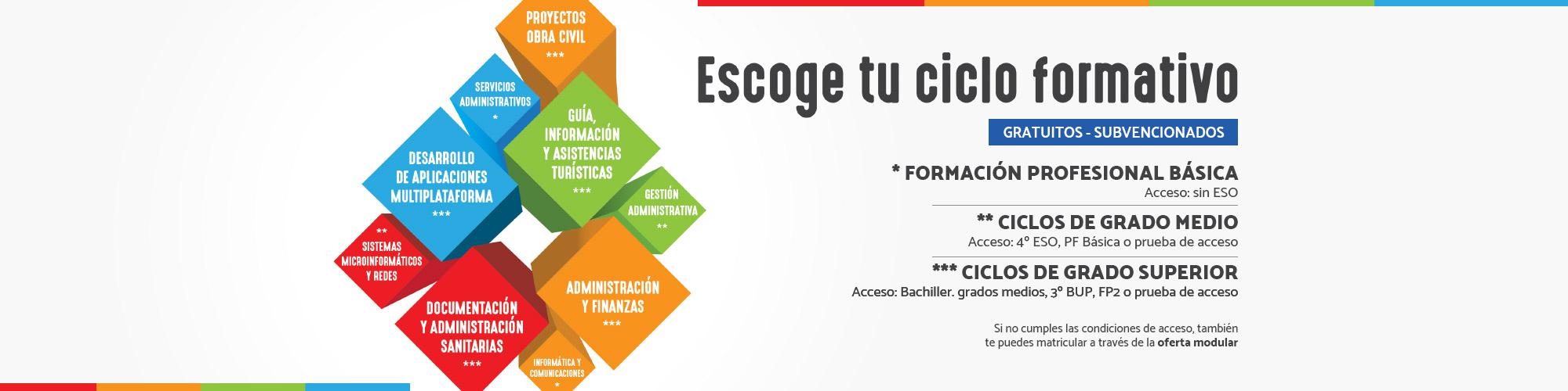 Academia crespo Escoge tu ciclo formativo: Básico, medio, superior